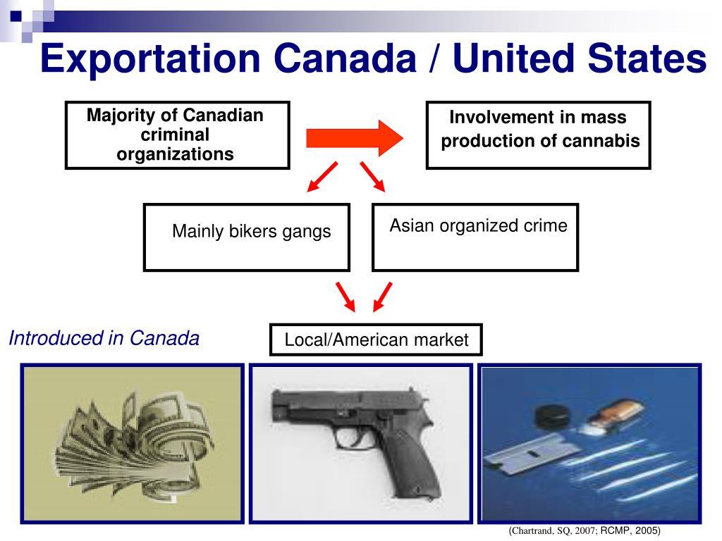 Exportation Canada / United States