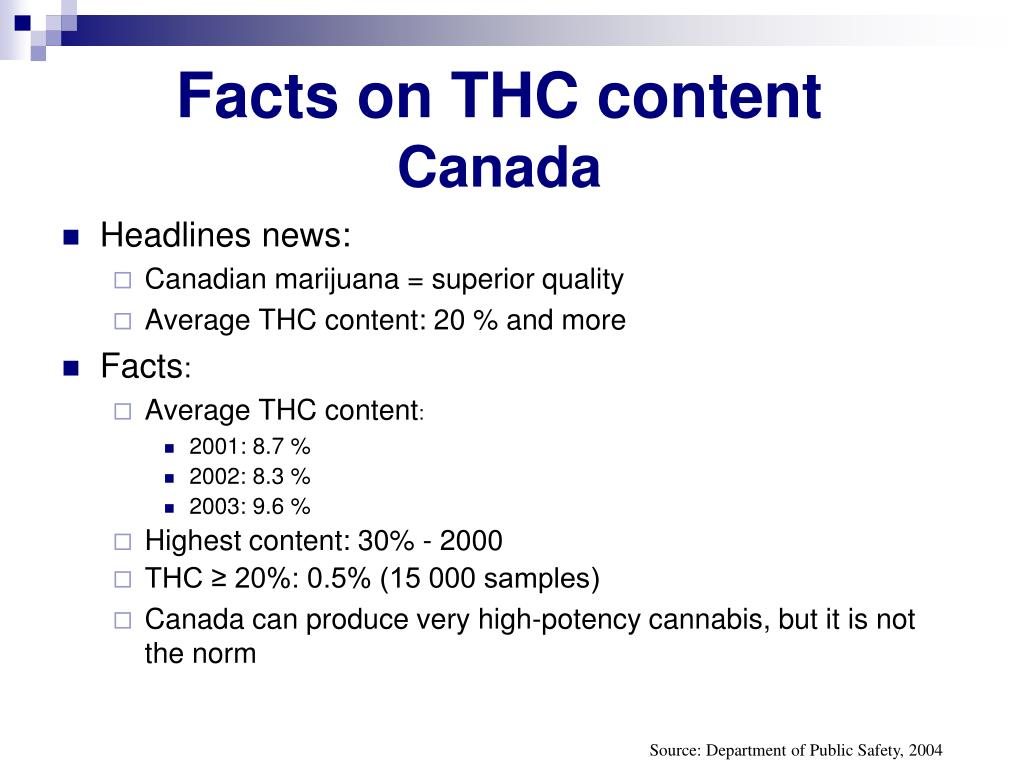 Facts on THC content