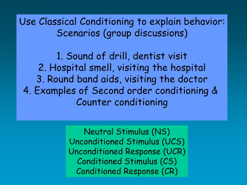 Use Classical Conditioning to explain behavior: