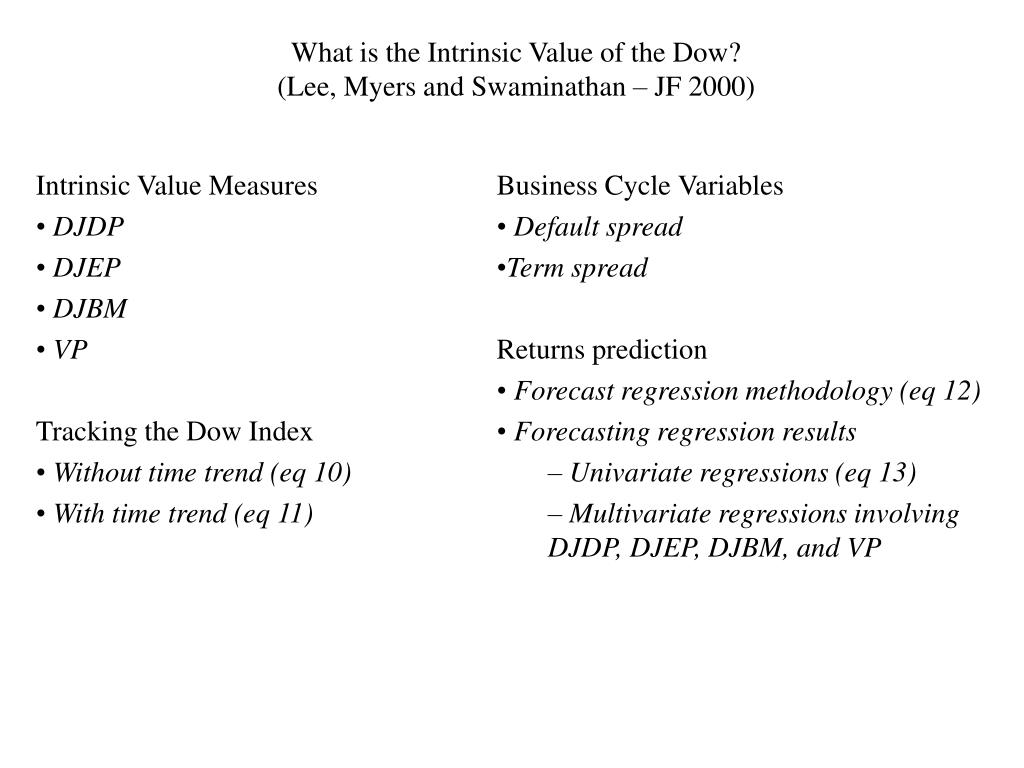 What is the Intrinsic Value of the Dow?