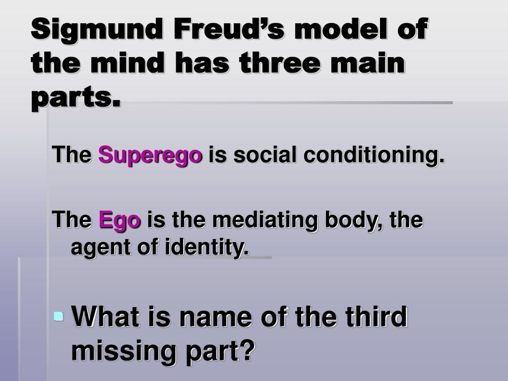 Sigmund Freud's model of the mind has three main parts.