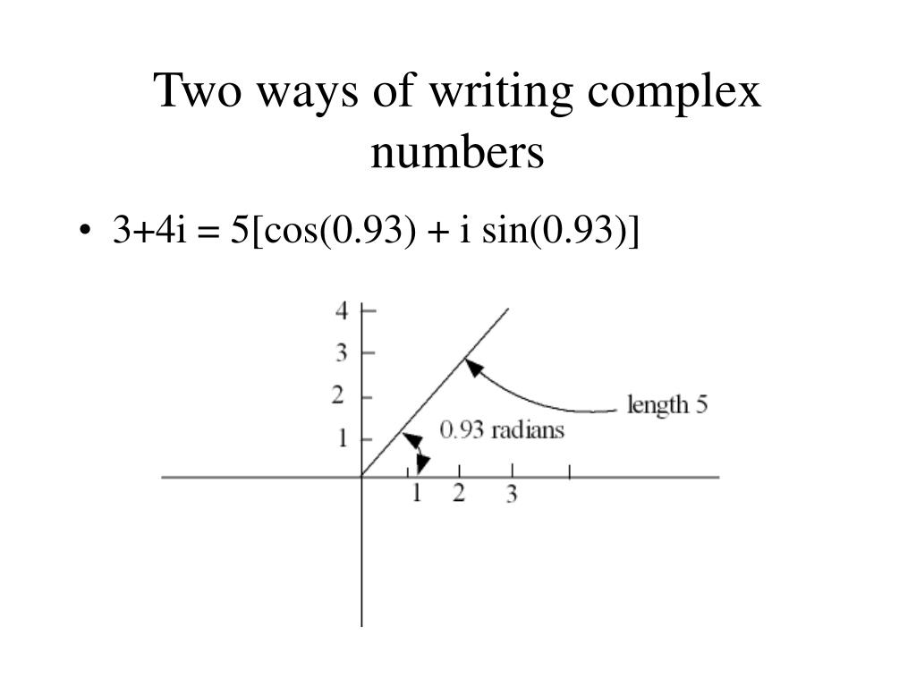 Two ways of writing complex numbers