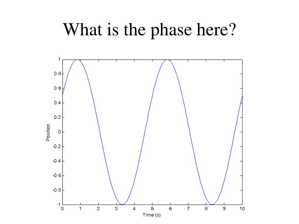 What is the phase here?