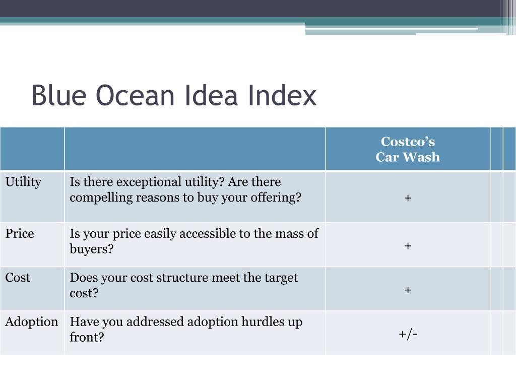 Idea Informer » Feedback 2.0