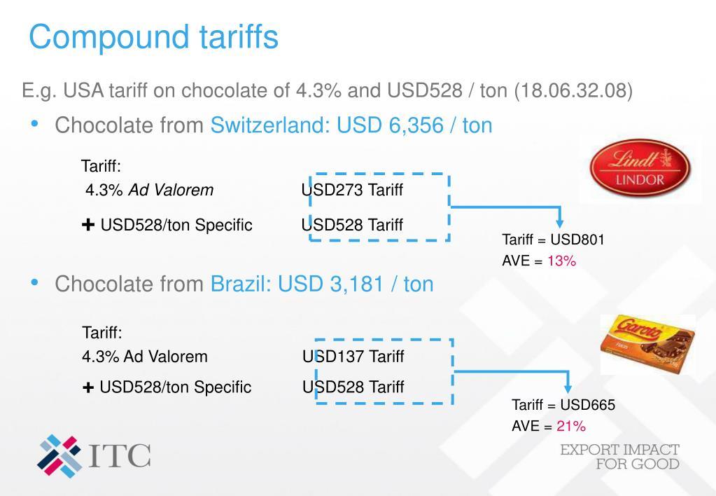 Tariff = USD801