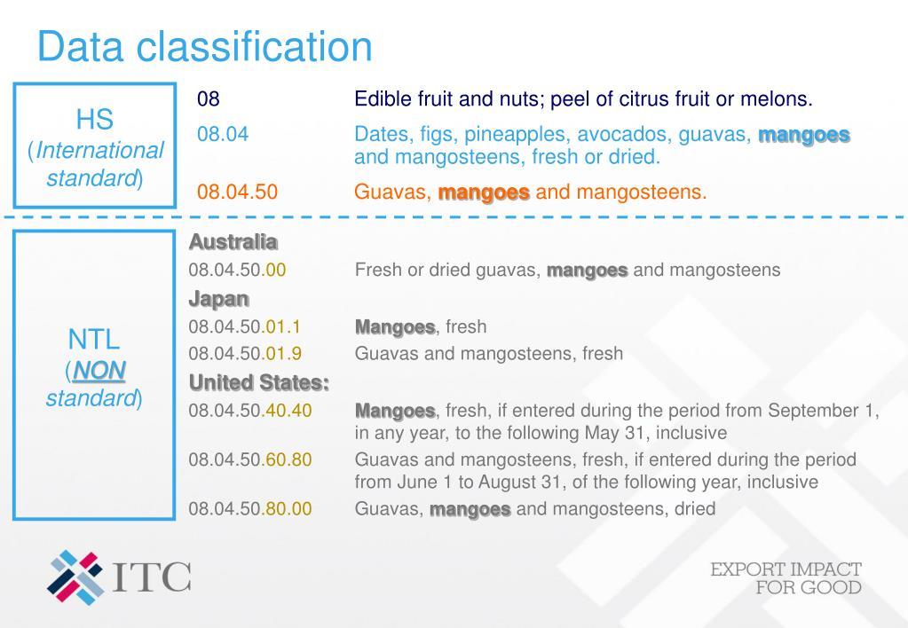 Data classification