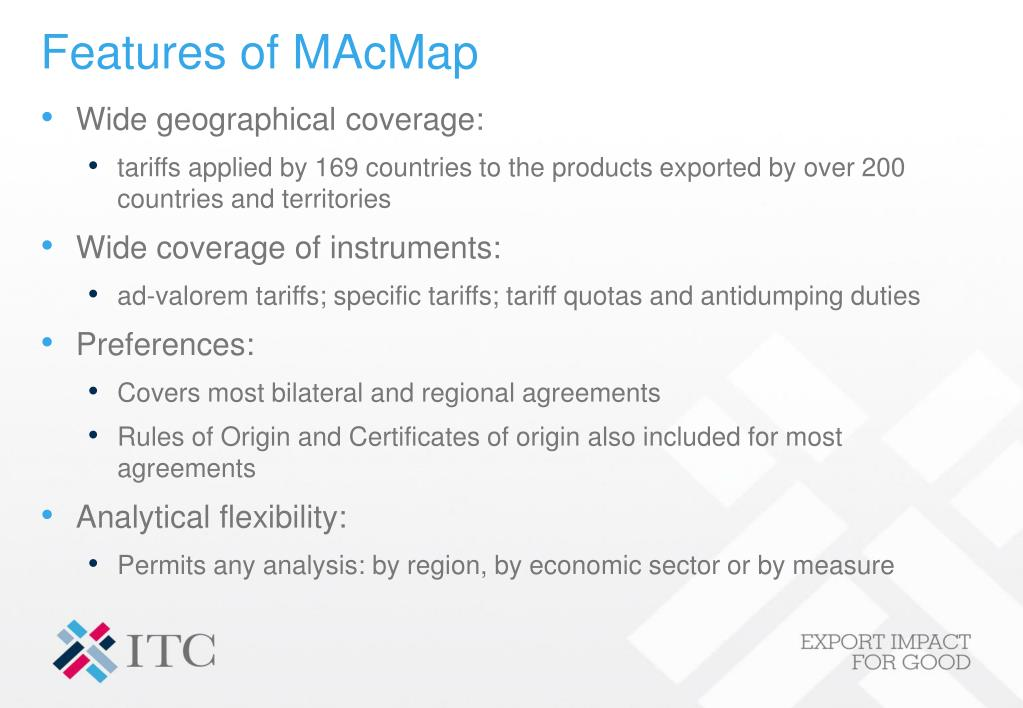 Features of MAcMap