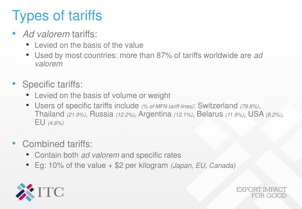 Types of tariffs