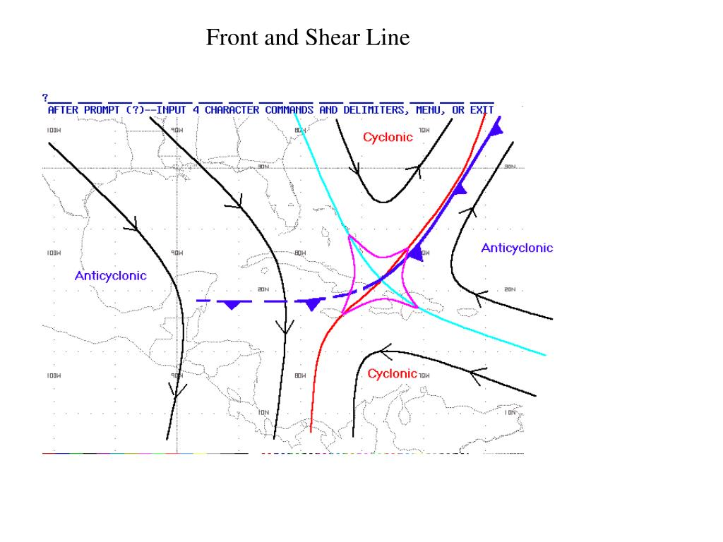 Front and Shear Line