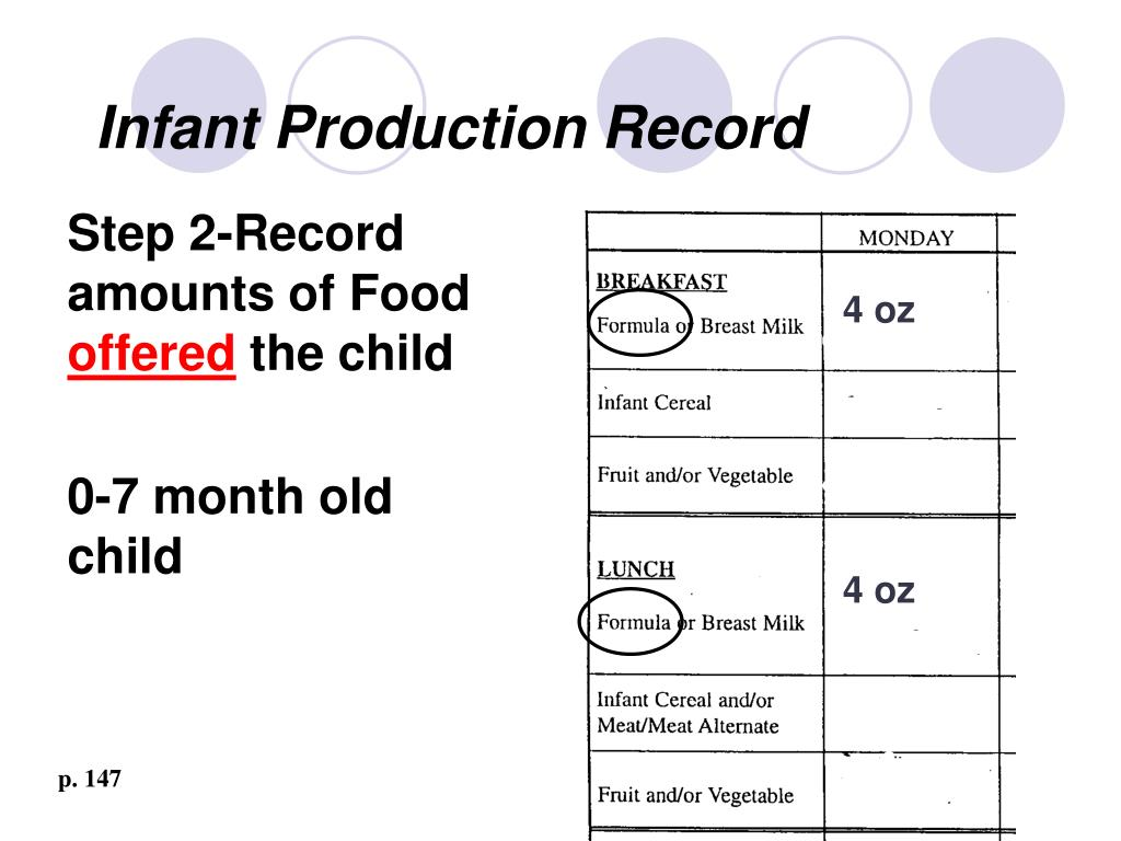 Infant Production Record