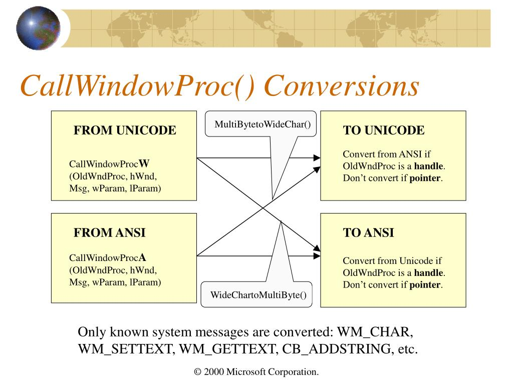 CallWindowProc() Conversions