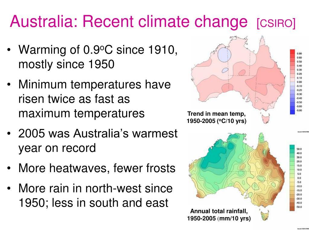 Australia: Recent climate change