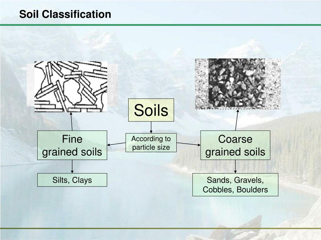 Ppt foundations with frost heave powerpoint presentation for Soil description