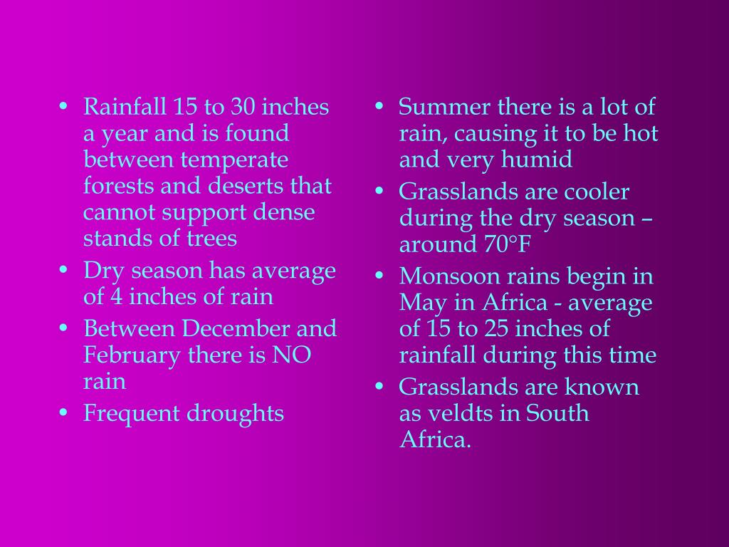 Rainfall 15 to 30 inches a year and is found between temperate forests and deserts that cannot support dense stands of trees
