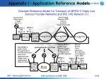 appendix i application reference models