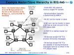 example master slave hierarchy in 802 1as