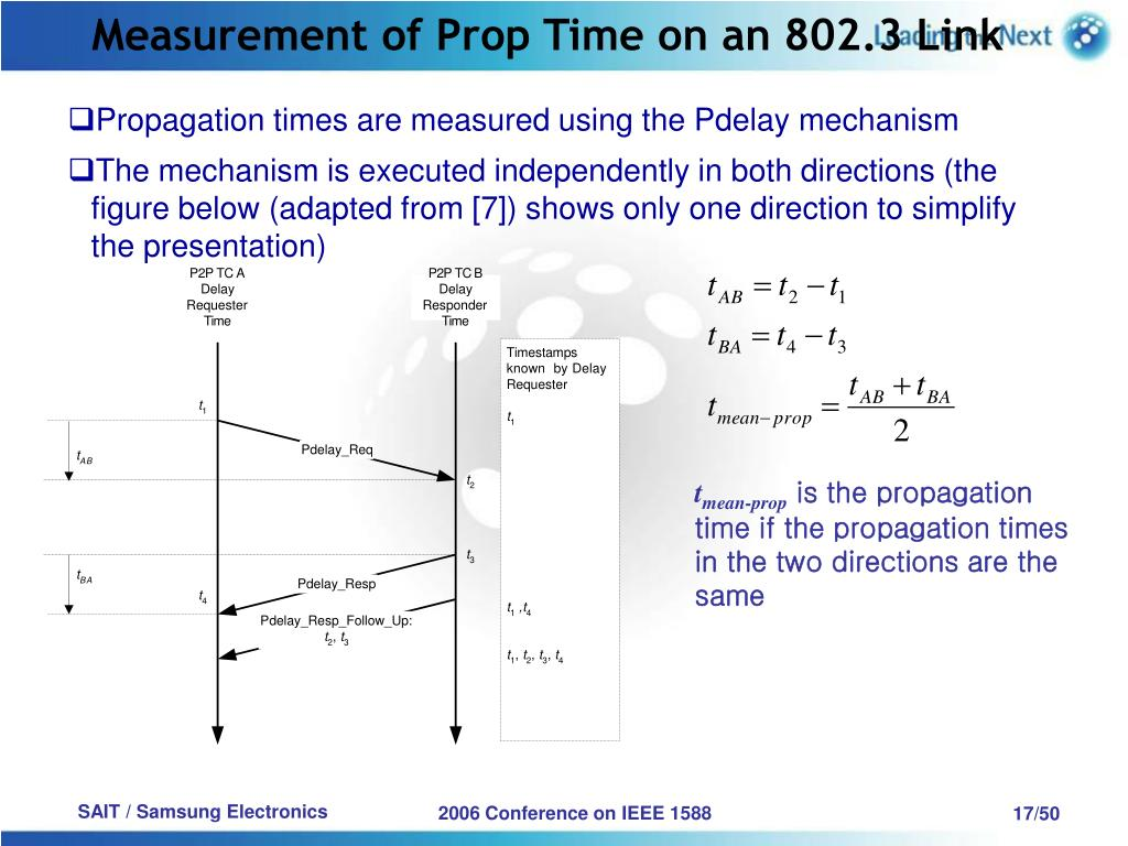 Measurement of Prop Time on an 802.3 Link