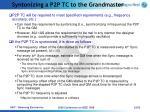 syntonizing a p2p tc to the grandmaster