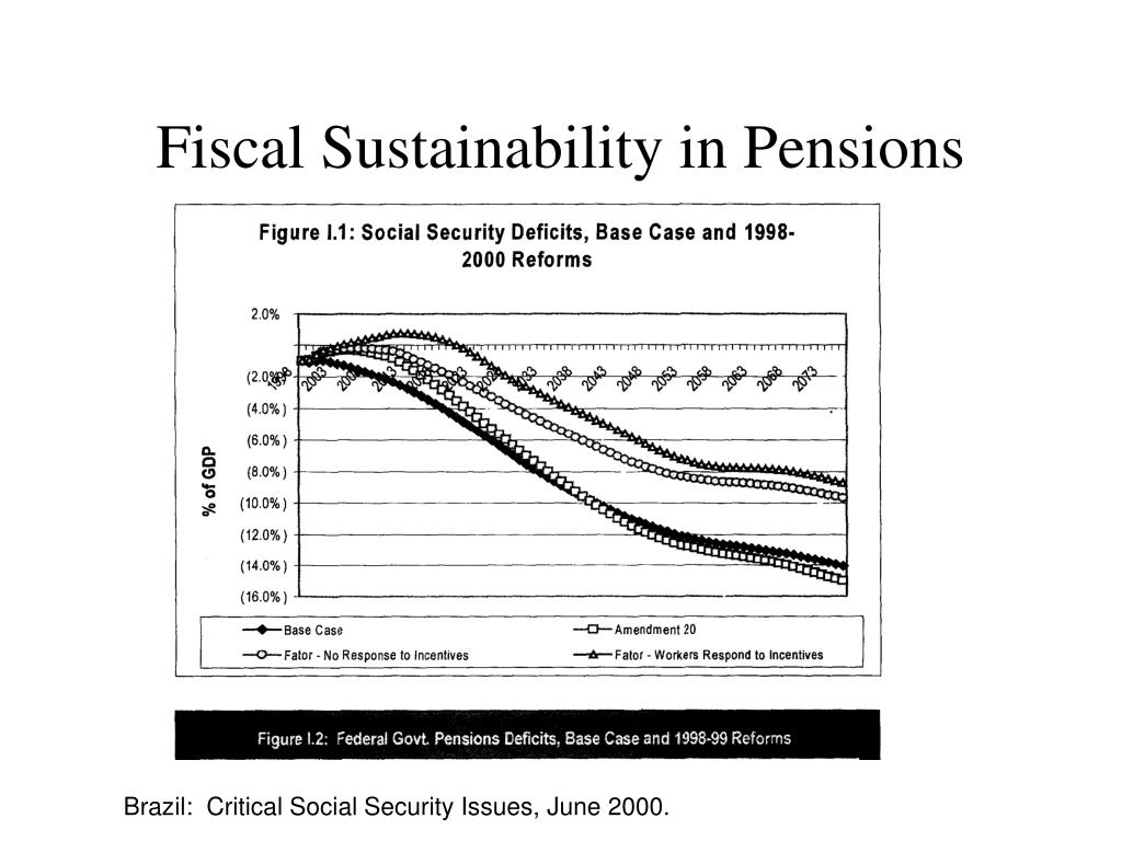 Fiscal Sustainability in Pensions