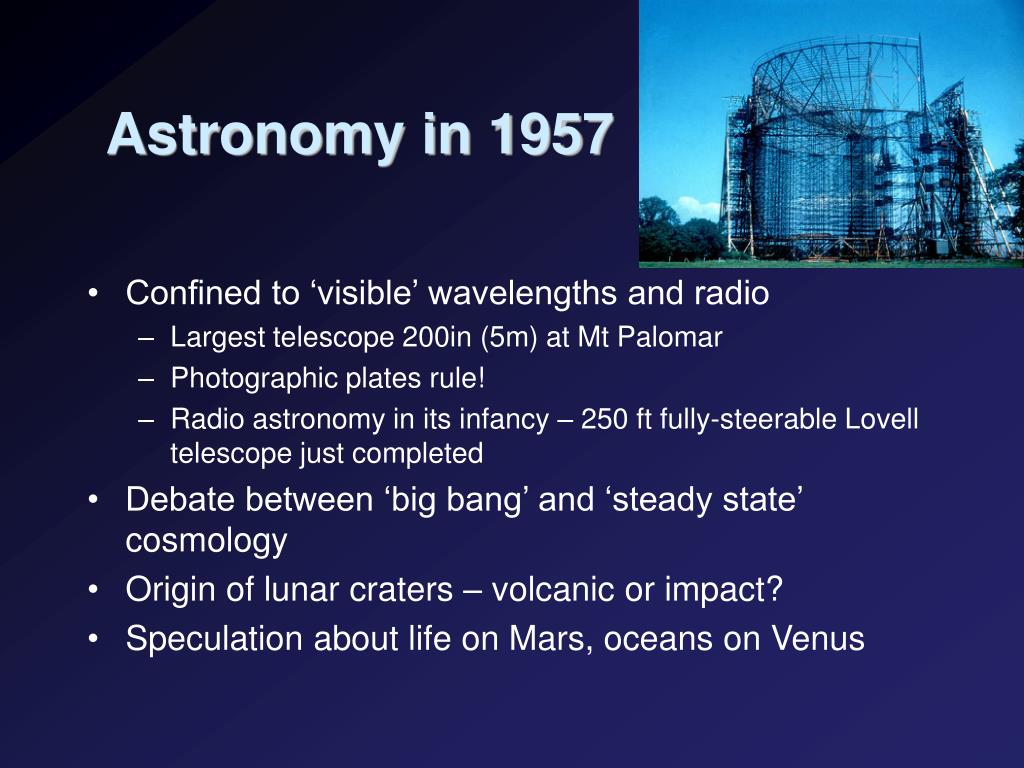 Astronomy in 1957
