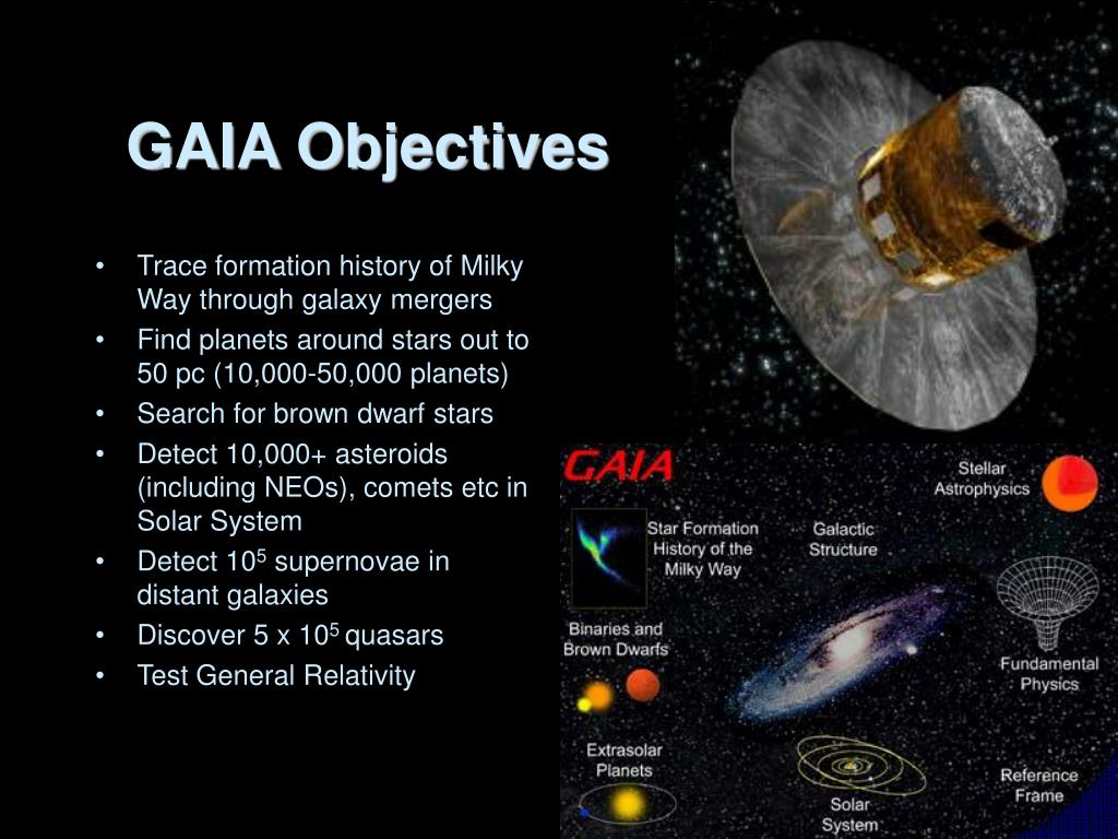 GAIA Objectives