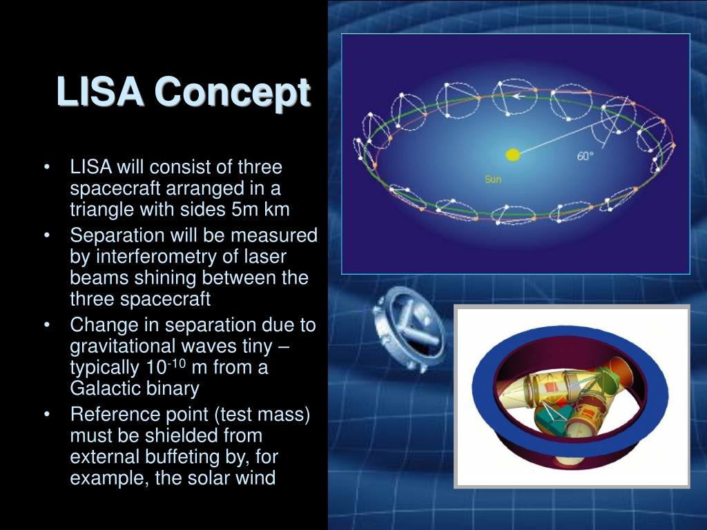 LISA Concept
