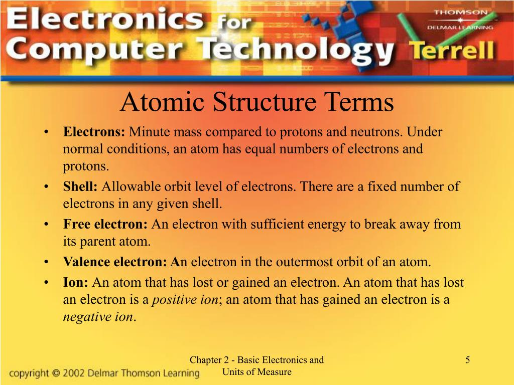 Atomic Structure Terms