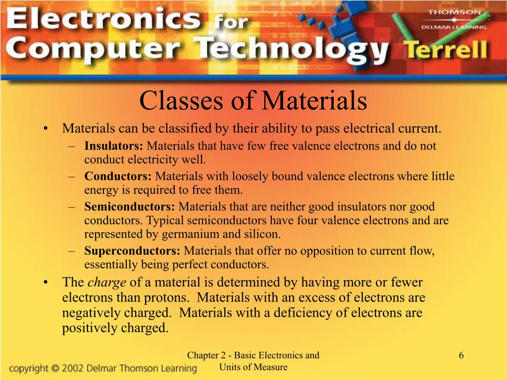 Classes of Materials