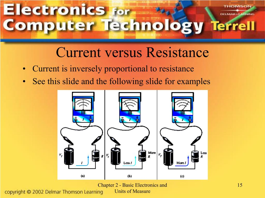 Current versus Resistance