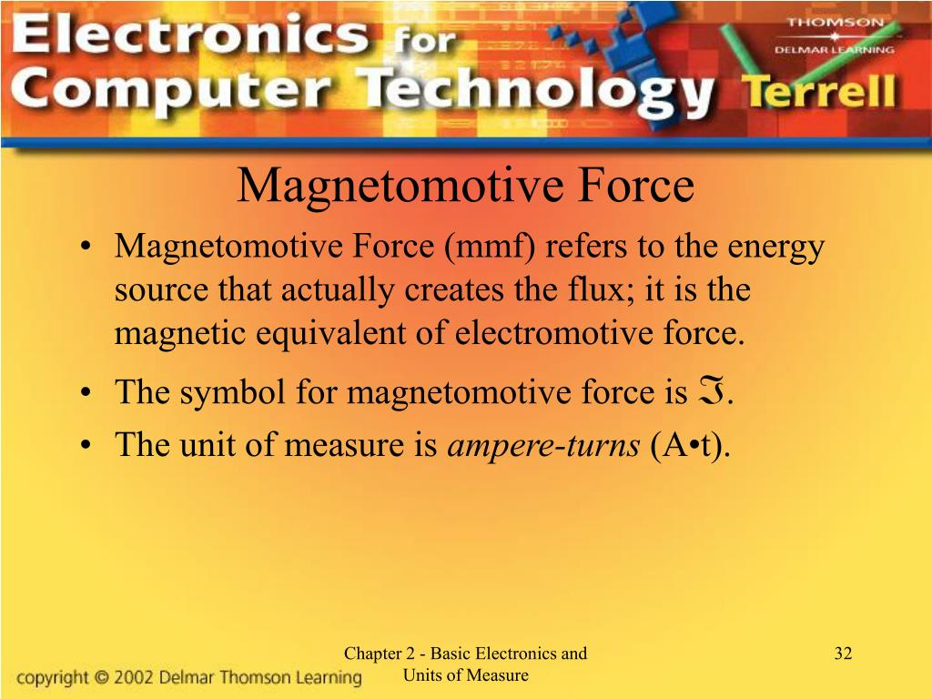 Magnetomotive Force