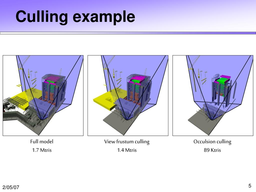 Culling example