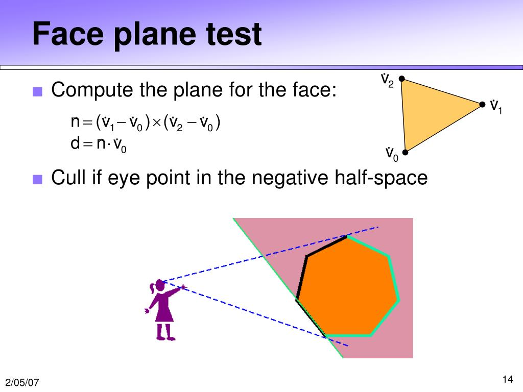Face plane test