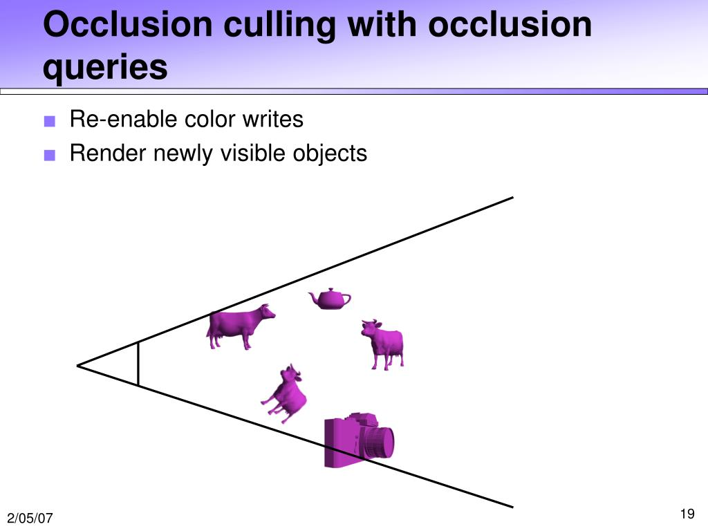 Occlusion culling with occlusion queries