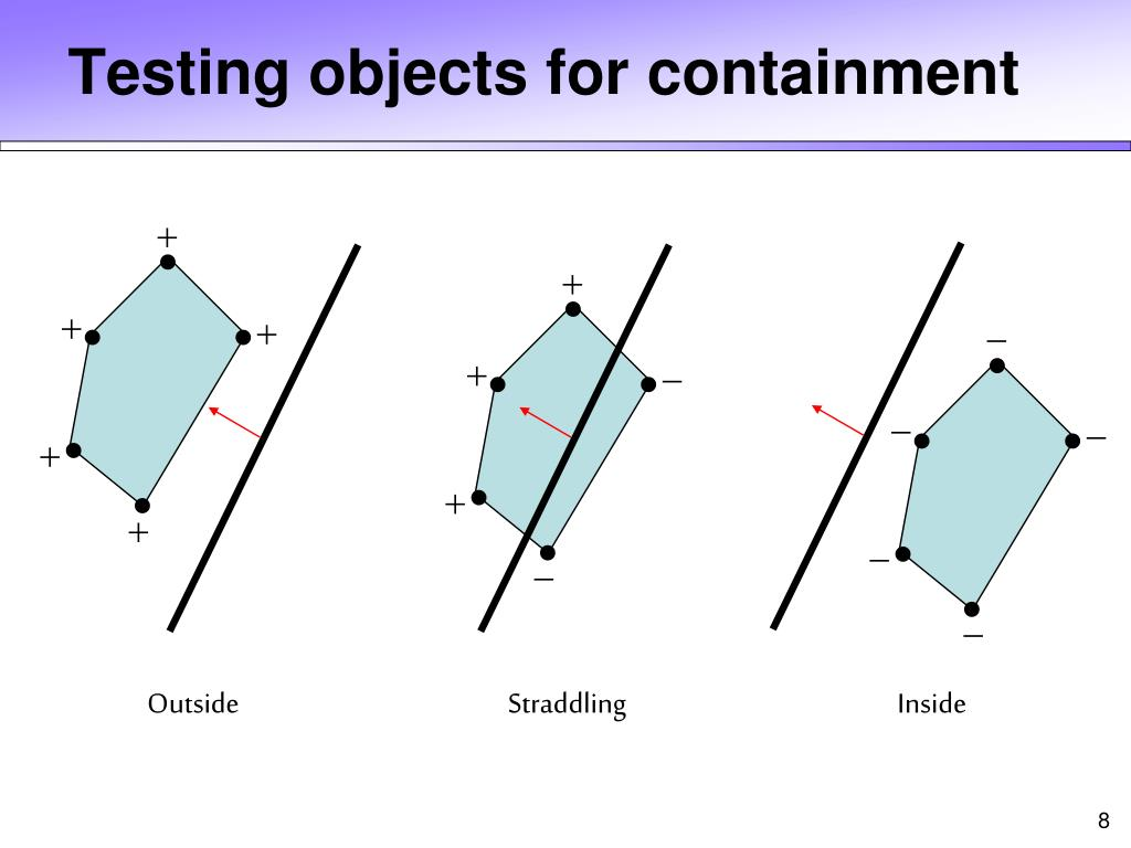 Testing objects for containment