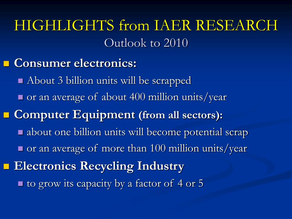 HIGHLIGHTS from IAER RESEARCH