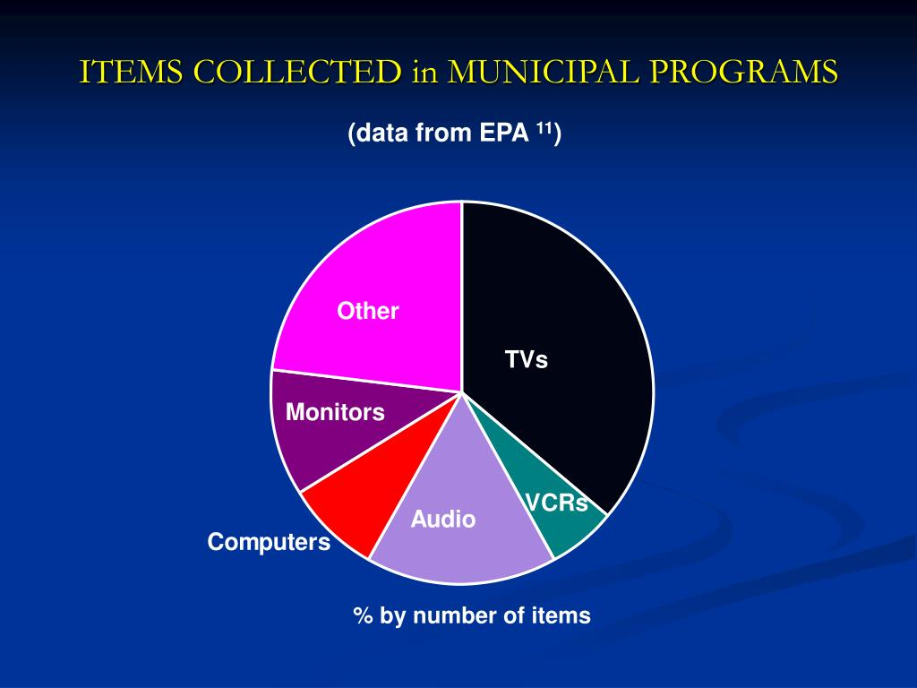 ITEMS COLLECTED in MUNICIPAL PROGRAMS