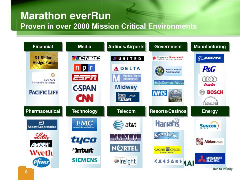 Marathon everRun