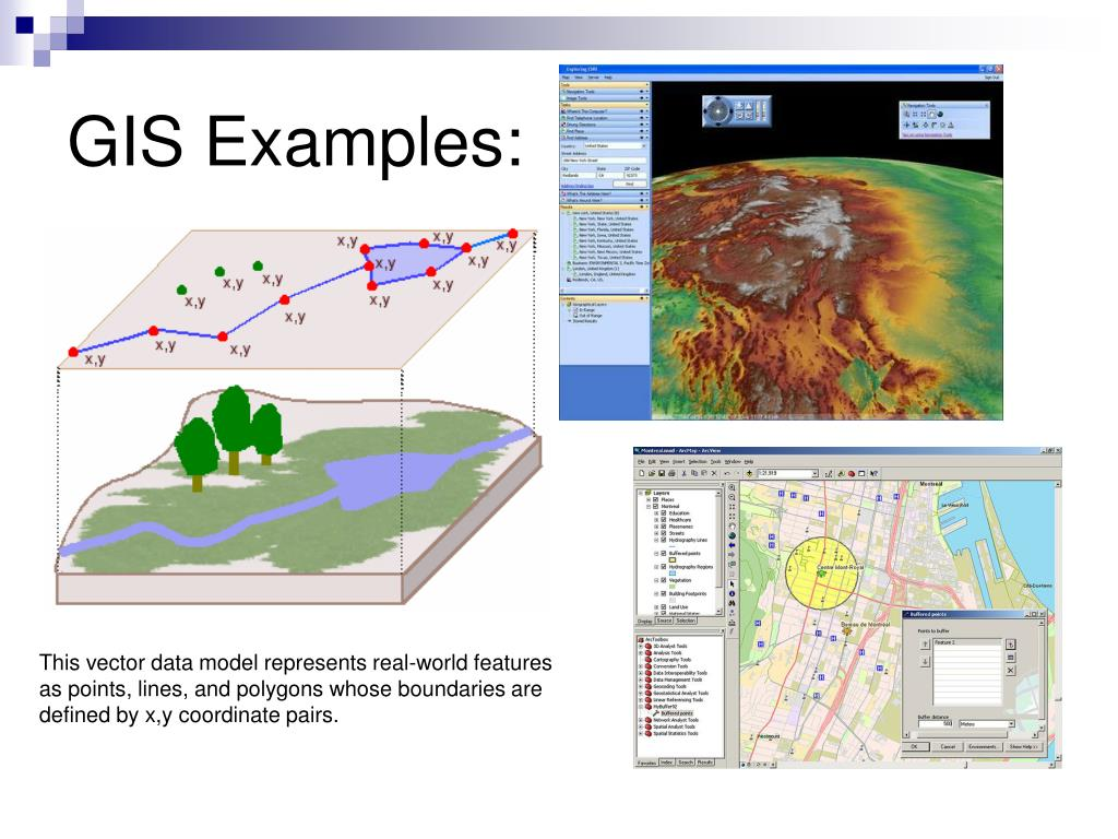 GIS Examples: