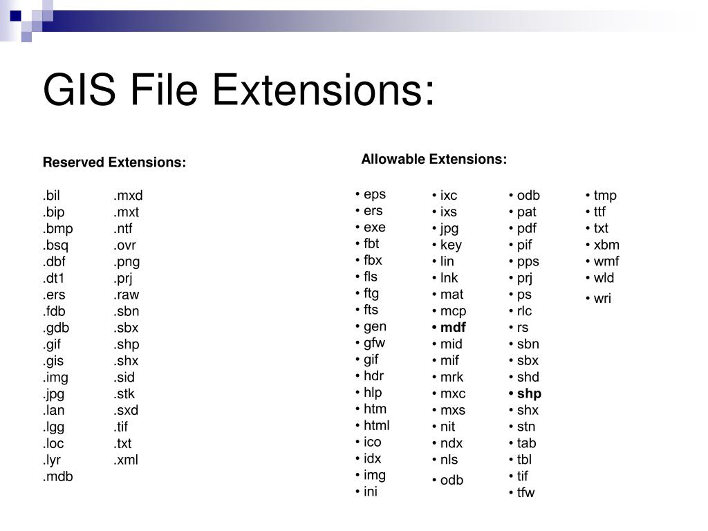GIS File Extensions: