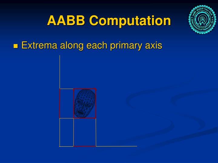 AABB Computation