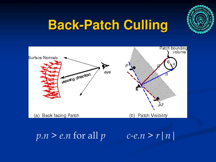 Back-Patch Culling