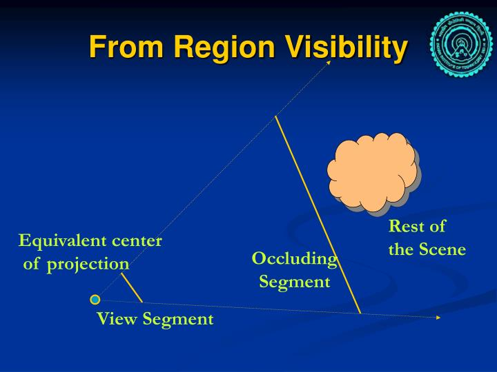 From Region Visibility