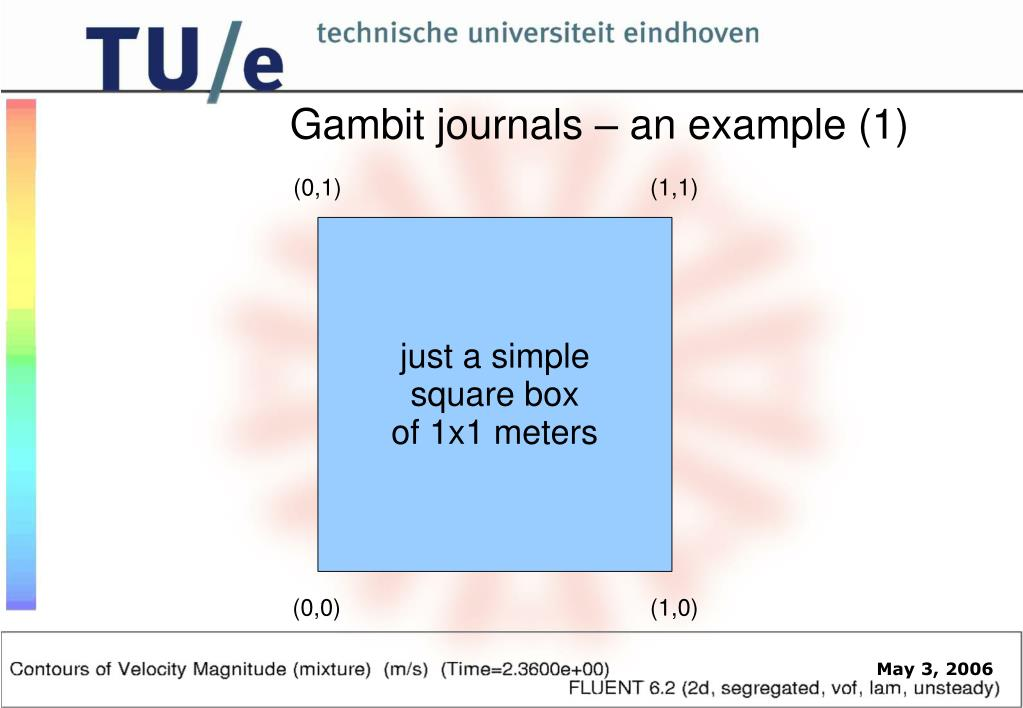 Gambit journals – an example (1)