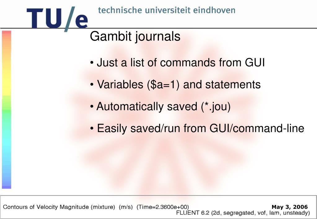 Gambit journals
