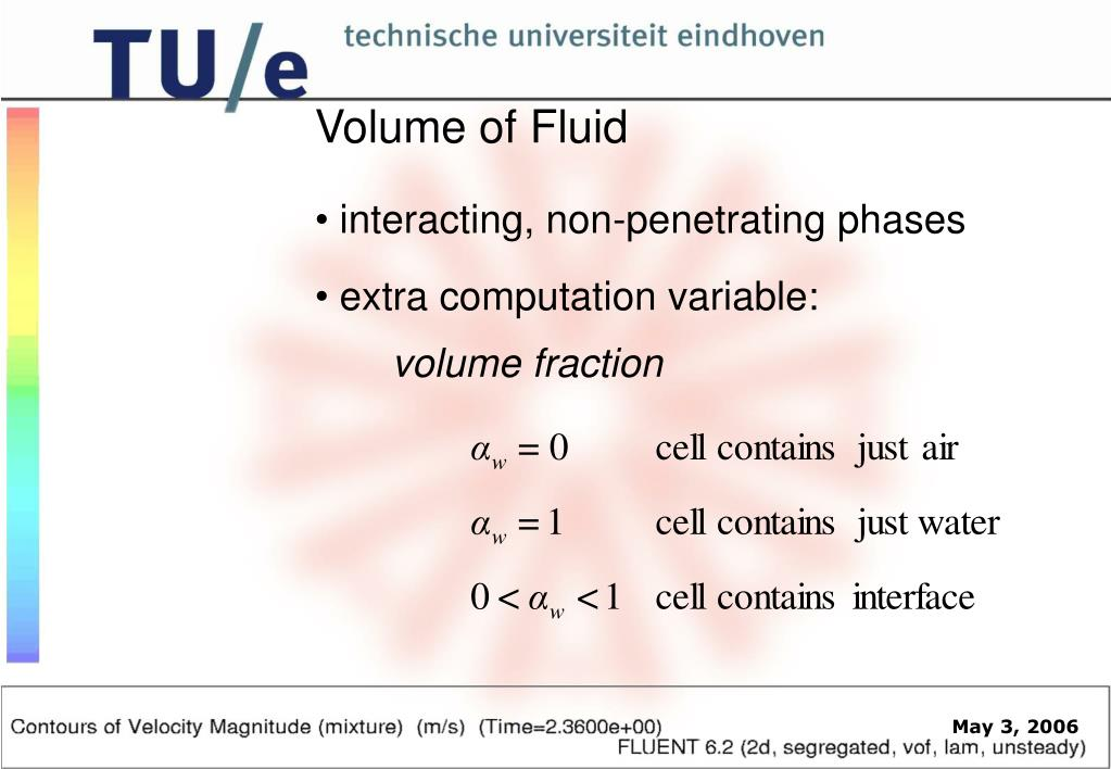 Volume of Fluid