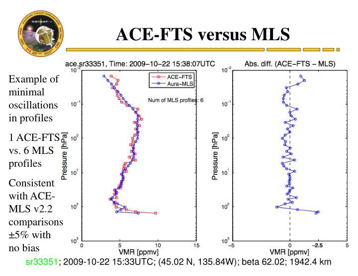 ACE-FTS versus MLS