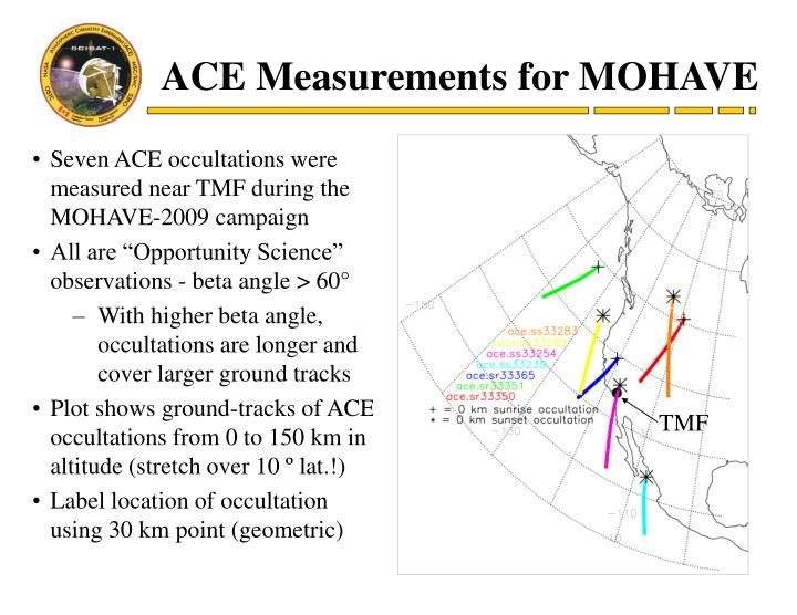 Seven ACE occultations were measured near TMF during the MOHAVE-2009 campaign
