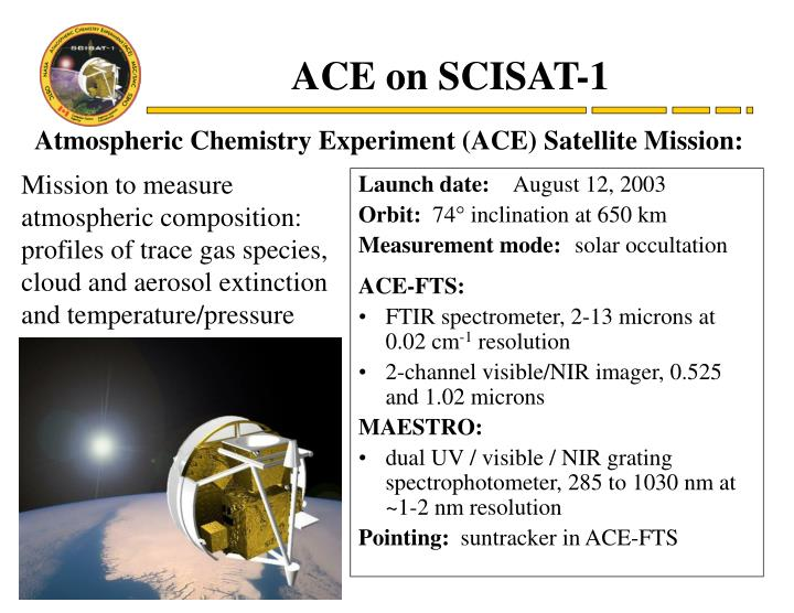 Ace on scisat 1