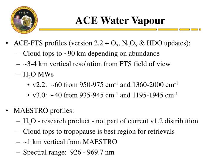 ACE Water Vapour