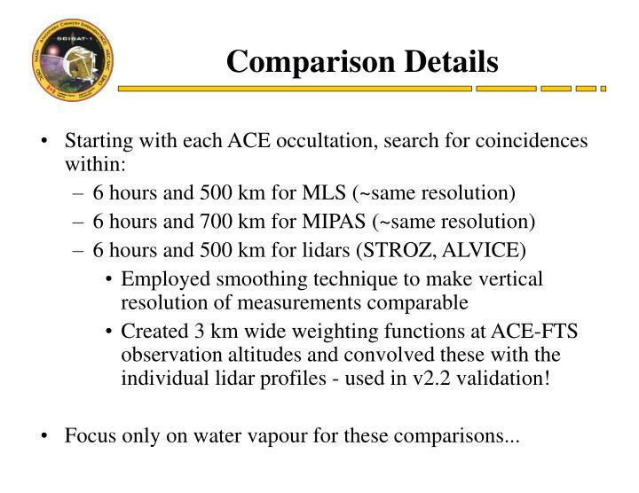 Comparison Details